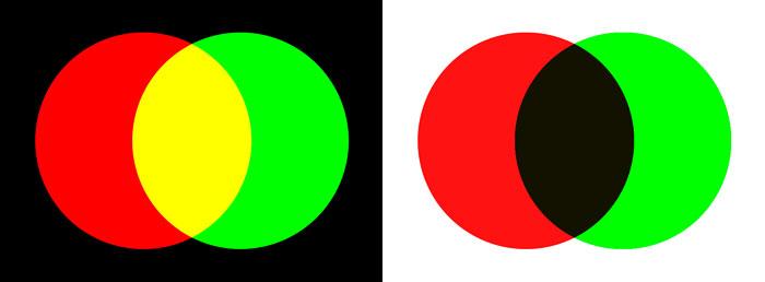Какой будет цвет если смешать красный и зелёный